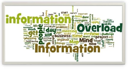 Information_Overload_Word_Jumble_Small