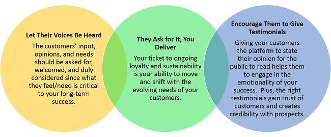 empower_customers