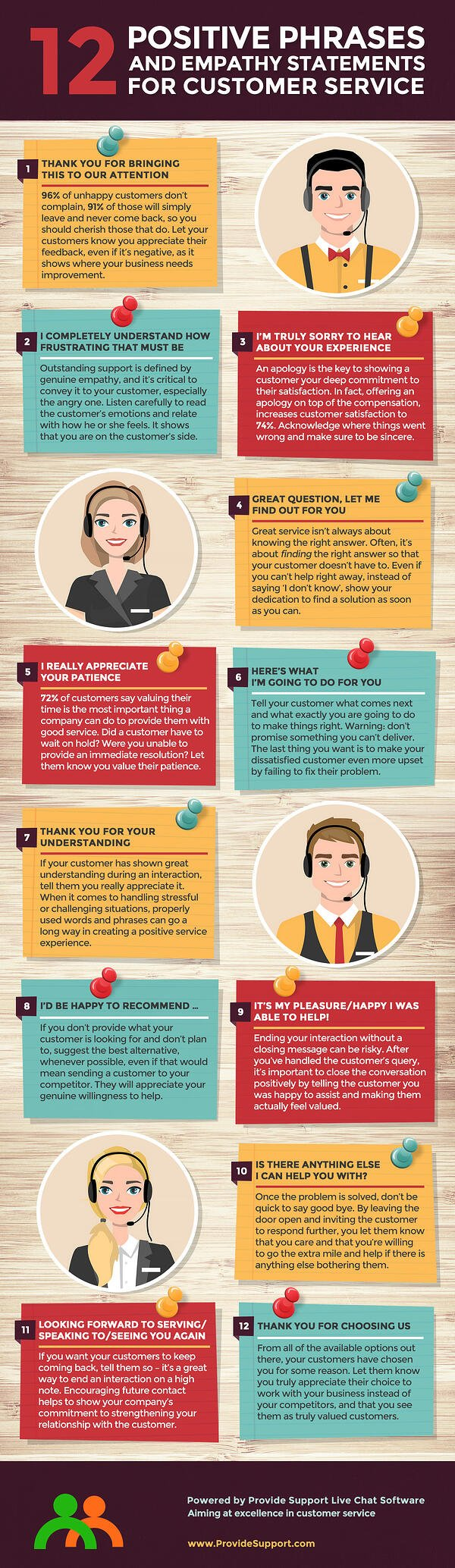 12-Positive-Phrases-and-Empathy-Statements-for-Customer-Service