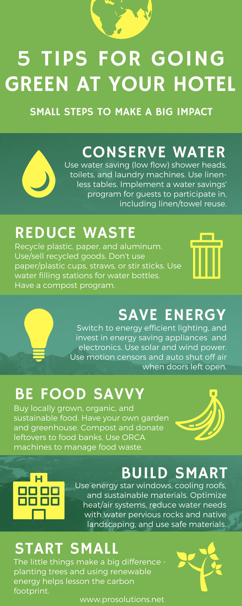 Going Green Infographic.png