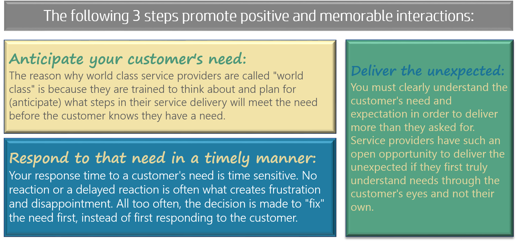 3 steps to Promote Positive and Memorable Interactions2.png