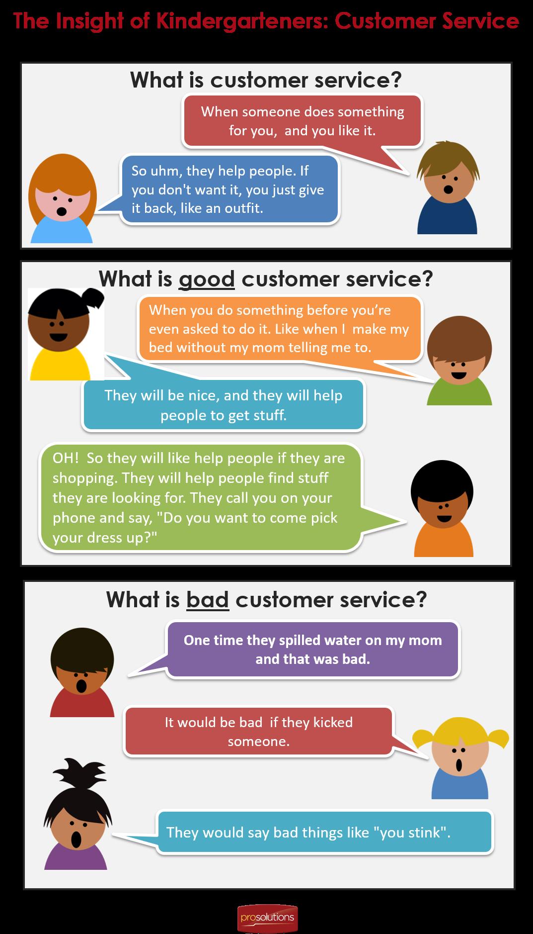 Insights of Kindergarteners 2017 Customer Service.png
