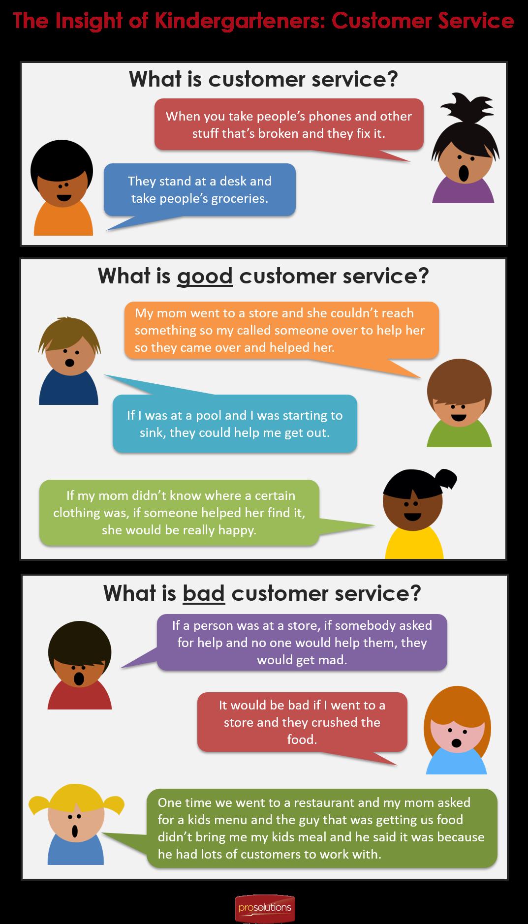 The Insights of Kindergartners: Customer Service
