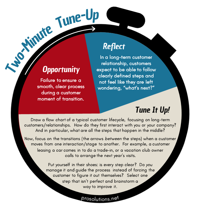 Two-Minute Tune-Up (060617).png