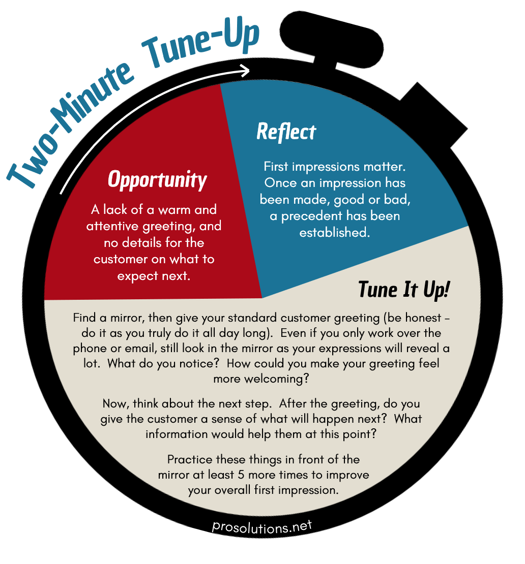 Two-MinuteTune-UP First Impression (011618).png